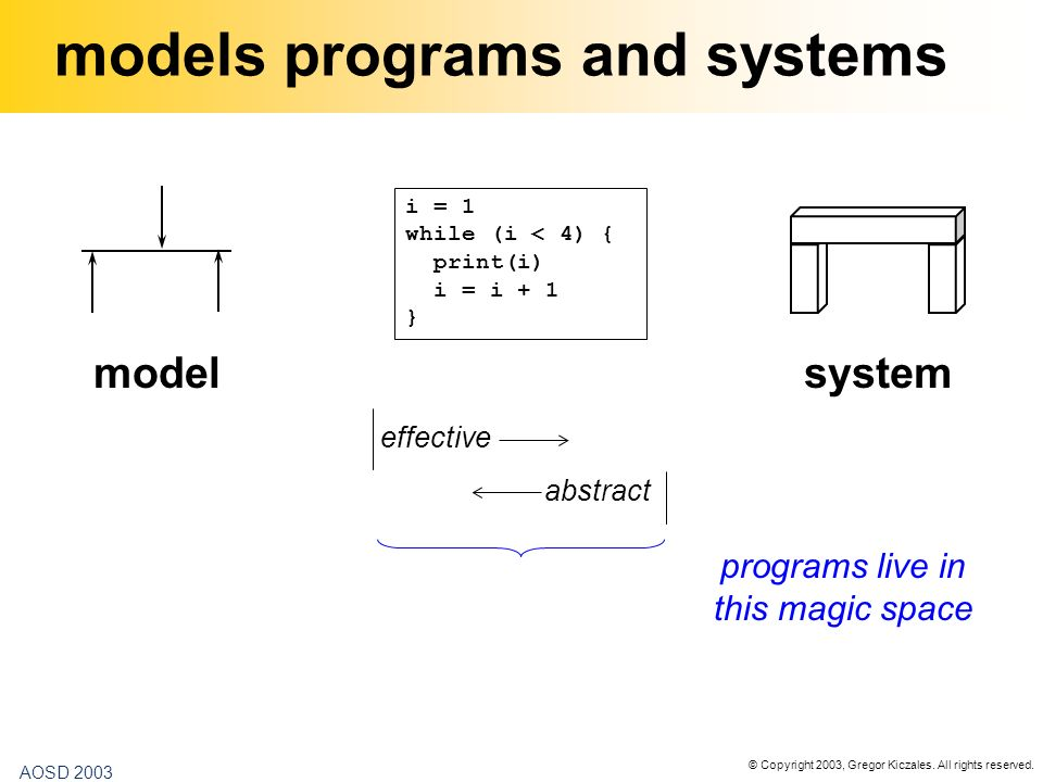 © Copyright 2003, Gregor Kiczales. All rights reserved. AOSD 2003 models programs and systems i = 1 while (i < 4) { print(i) i = i + 1 } system model
