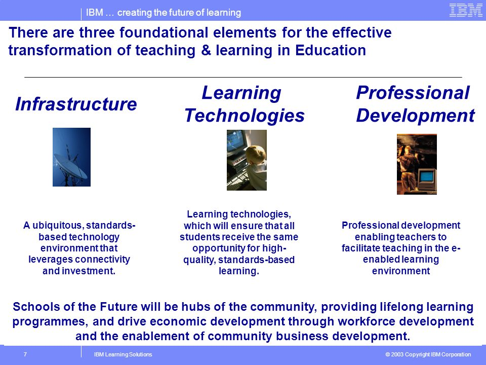 IBM … creating the future of learning © 2003 Copyright IBM Corporation IBM Learning Solutions7 There are three foundational elements for the effective transformation of teaching & learning in Education A ubiquitous, standards- based technology environment that leverages connectivity and investment.