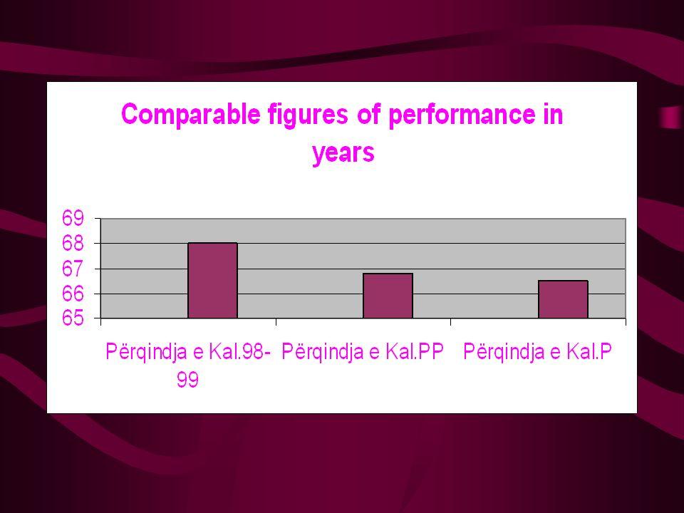 4. Comparison & Conclusion