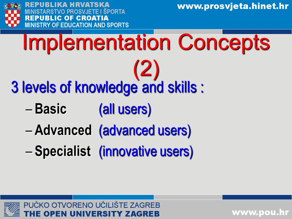 Implementation Concepts (1) 5 groups of staff in our schools : Teaching staff (TS) Teaching staff (TS) Informaticians (teachers + technical staff) (IS) Potential Teacher Trainers (TT) and Trainers Specialists (TSp) Informaticians (teachers + technical staff) (IS) Potential Teacher Trainers (TT) and Trainers Specialists (TSp) Professional staff (assistants) (PS) Professional staff (assistants) (PS) Administrative staff (AS) Administrative staff (AS) Principals (PR) Principals (PR)