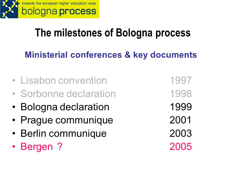 The milestones of Bologna process Ministerial conferences & key documents Lisabon convention1997 Sorbonne declaration1998 Bologna declaration1999 Prague communique2001 Berlin communique2003 Bergen 2005