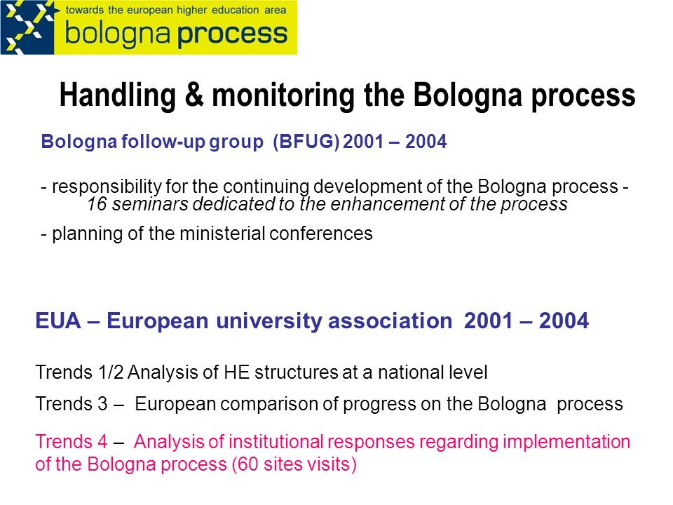 Handling & monitoring the Bologna process Bologna follow-up group (BFUG) 2001 – 2004 - responsibility for the continuing development of the Bologna process - 16 seminars dedicated to the enhancement of the process - planning of the ministerial conferences EUA – European university association 2001 – 2004 Trends 1/2 Analysis of HE structures at a national level Trends 3 – European comparison of progress on the Bologna process Trends 4 – Analysis of institutional responses regarding implementation of the Bologna process (60 sites visits)