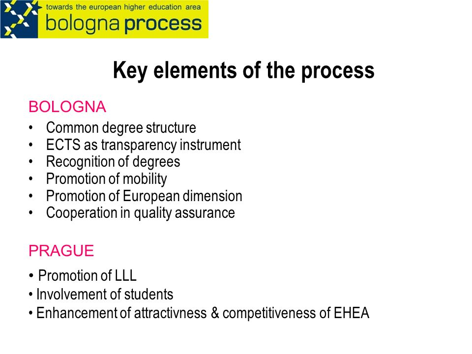 Key elements of the process BOLOGNA Common degree structure ECTS as transparency instrument Recognition of degrees Promotion of mobility Promotion of