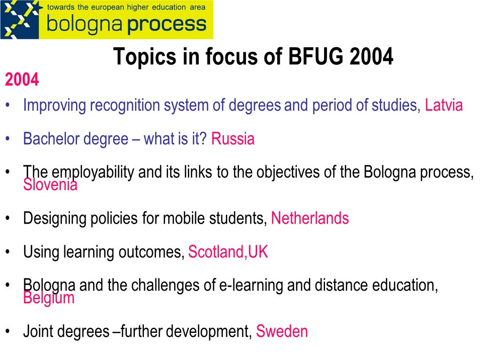 Topics in focus of BFUG 2004 2004 Improving recognition system of degrees and period of studies, Latvia Bachelor degree – what is it.