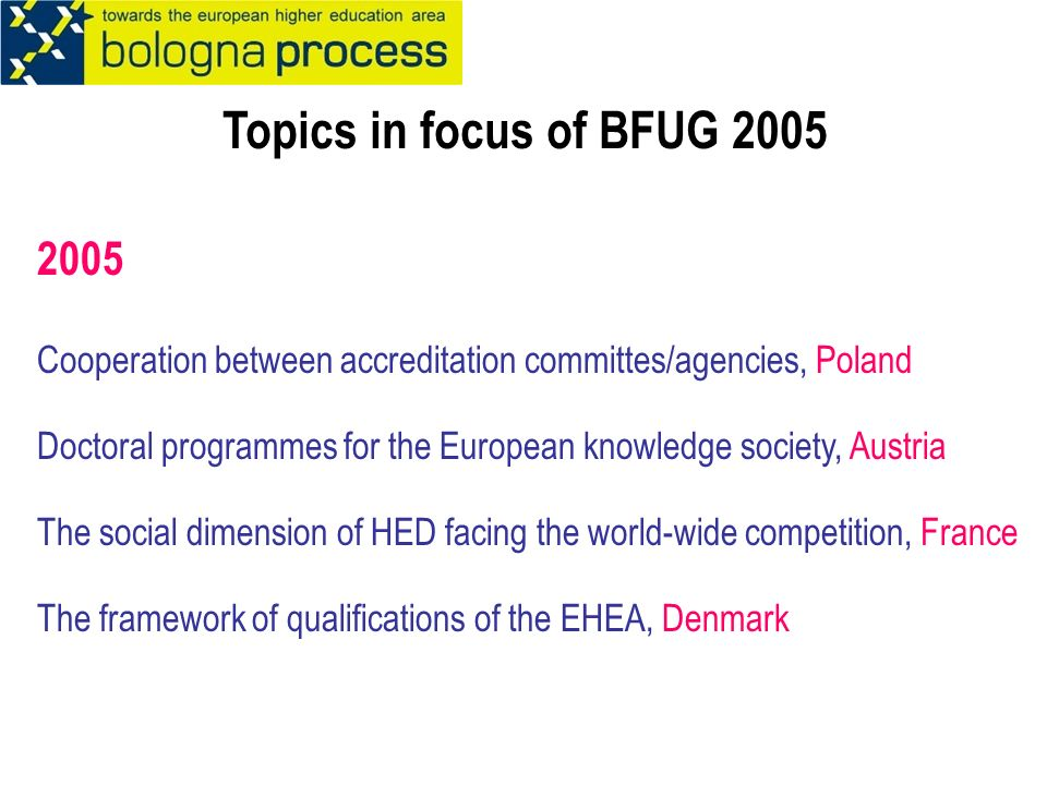Topics in focus of BFUG 2005 2005 Cooperation between accreditation committes/agencies, Poland Doctoral programmes for the European knowledge society, Austria The social dimension of HED facing the world-wide competition, France The framework of qualifications of the EHEA, Denmark