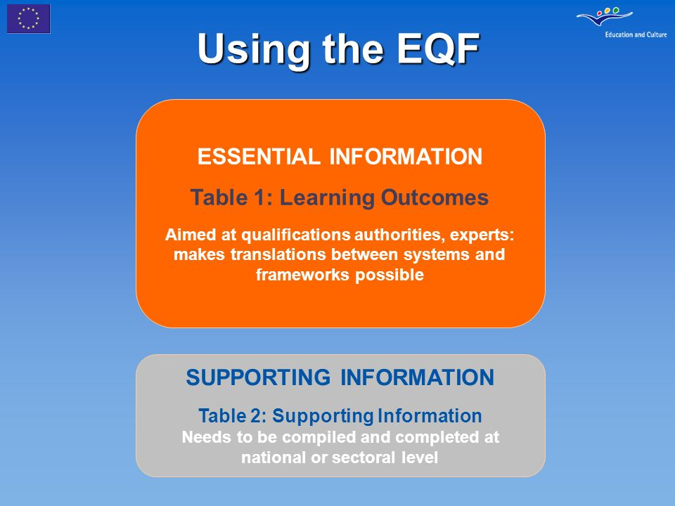Using the EQF ESSENTIAL INFORMATION Table 1: Learning Outcomes Aimed at qualifications authorities, experts: makes translations between systems and frameworks possible SUPPORTING INFORMATION Table 2: Supporting Information Needs to be compiled and completed at national or sectoral level