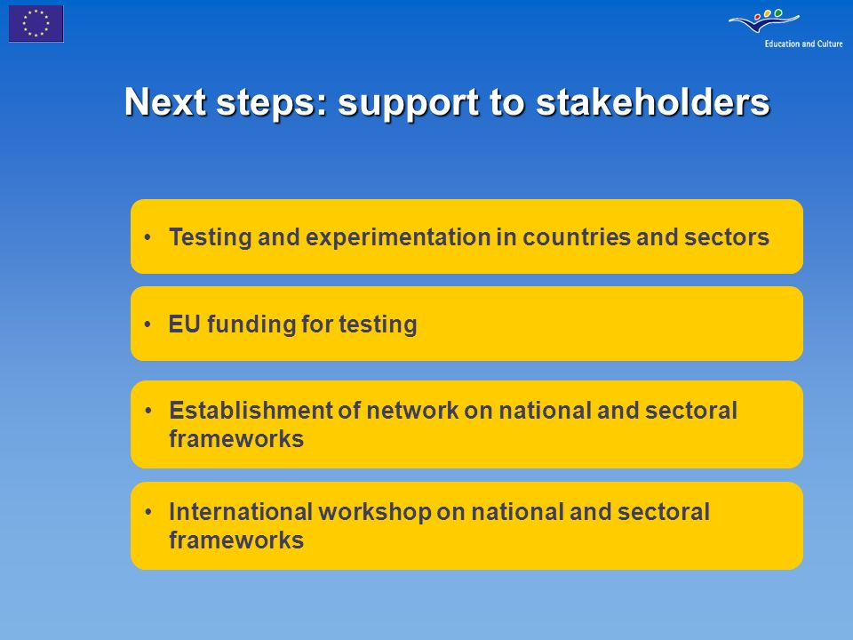 Next steps: support to stakeholders Testing and experimentation in countries and sectors EU funding for testing Establishment of network on national and sectoral frameworks International workshop on national and sectoral frameworks