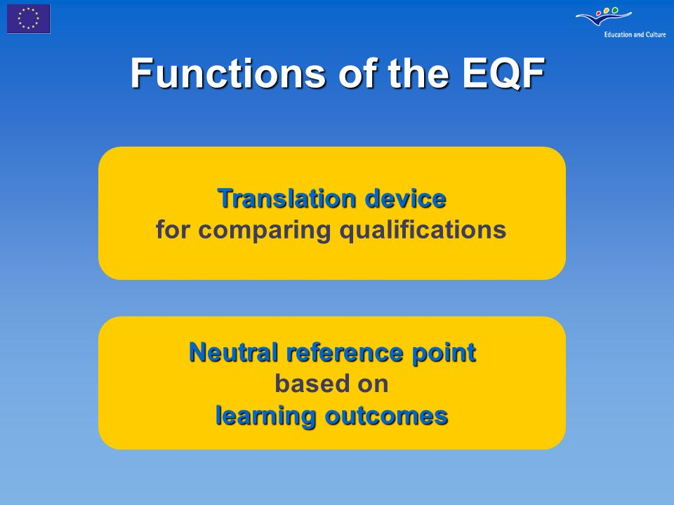 Linking qualifications to the EQF: the role of national authorities Commitments to link national qualifications to EQF Long term reform process Learning outcome-based qualifications.
