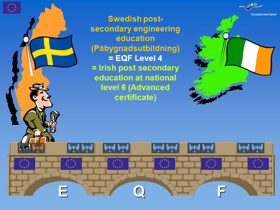 Swedish post- secondary engineering education (Påbygnadsutbildning) = EQF Level 4 = Irish post secondary education at national level 6 (Advanced certi