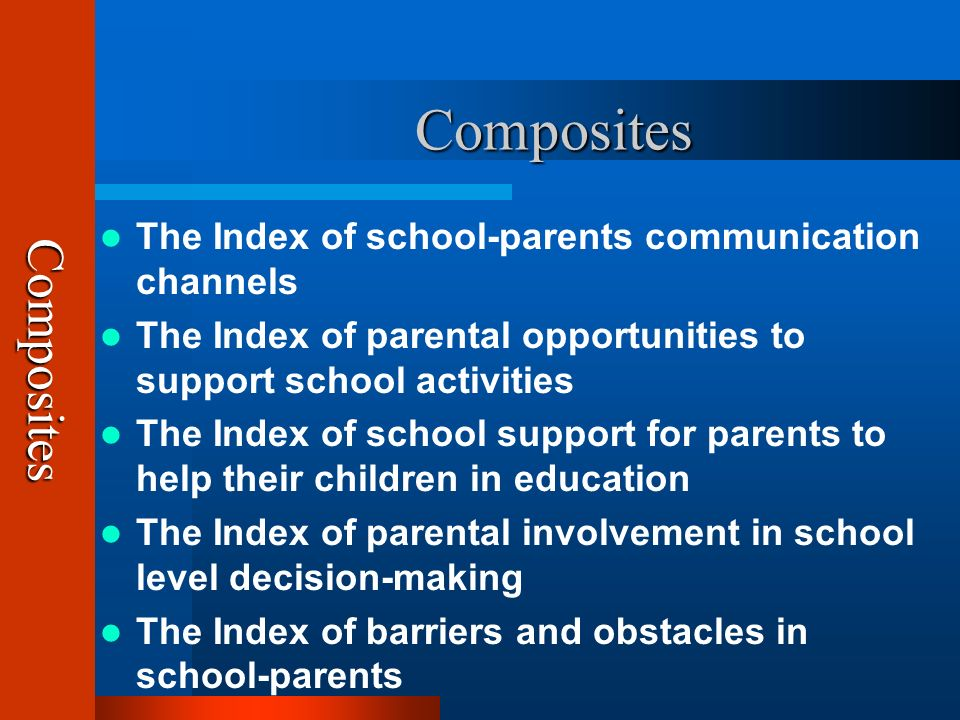 The Index of school-parents communication channels The Index of parental opportunities to support school activities The Index of school support for parents to help their children in education The Index of parental involvement in school level decision-making The Index of barriers and obstacles in school-parentsComposites Composites Composites