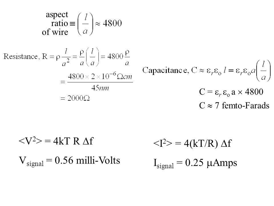 = 4kT R f V signal = 0.56 milli-Volts aspect ratio of wire = 4(kT/R) f I signal = 0.25 Amps C = r o a 4800 C 7 femto-Farads