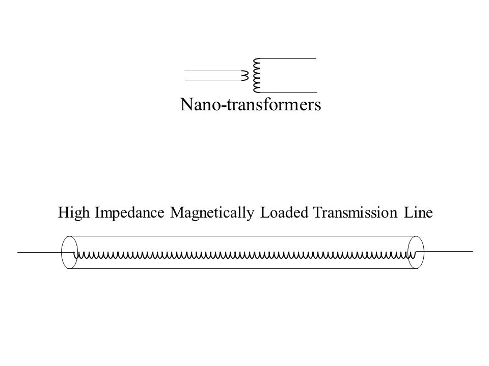 Nano-transformers High Impedance Magnetically Loaded Transmission Line