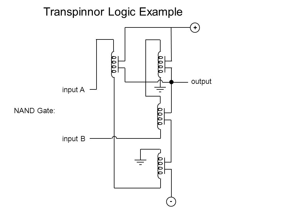 NAND Gate: input A + output input B Transpinnor Logic Example -
