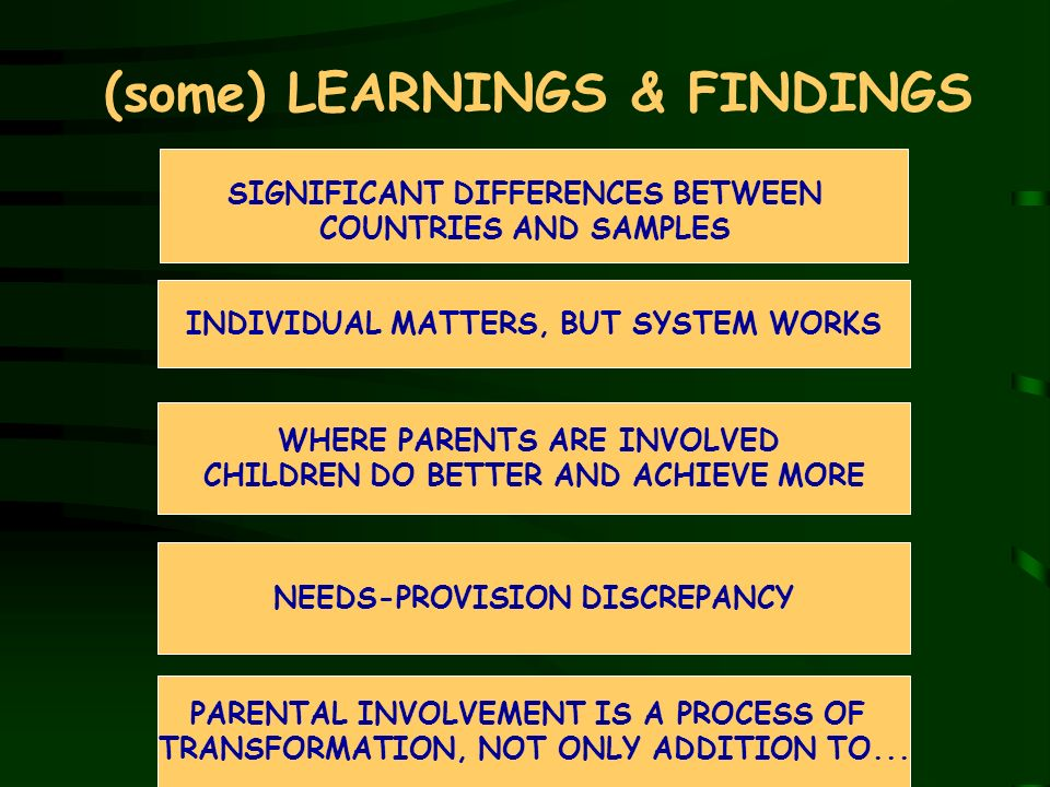 (some) LEARNINGS & FINDINGS INDIVIDUAL MATTERS, BUT SYSTEM WORKS SIGNIFICANT DIFFERENCES BETWEEN COUNTRIES AND SAMPLES WHERE PARENTS ARE INVOLVED CHILDREN DO BETTER AND ACHIEVE MORE NEEDS-PROVISION DISCREPANCY PARENTAL INVOLVEMENT IS A PROCESS OF TRANSFORMATION, NOT ONLY ADDITION TO...