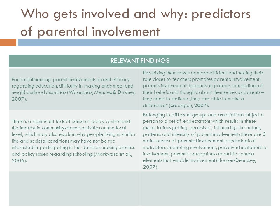 Who gets involved and why: predictors of parental involvement RELEVANT FINDINGS Factors influencing parent involvement: parent efficacy regarding educ