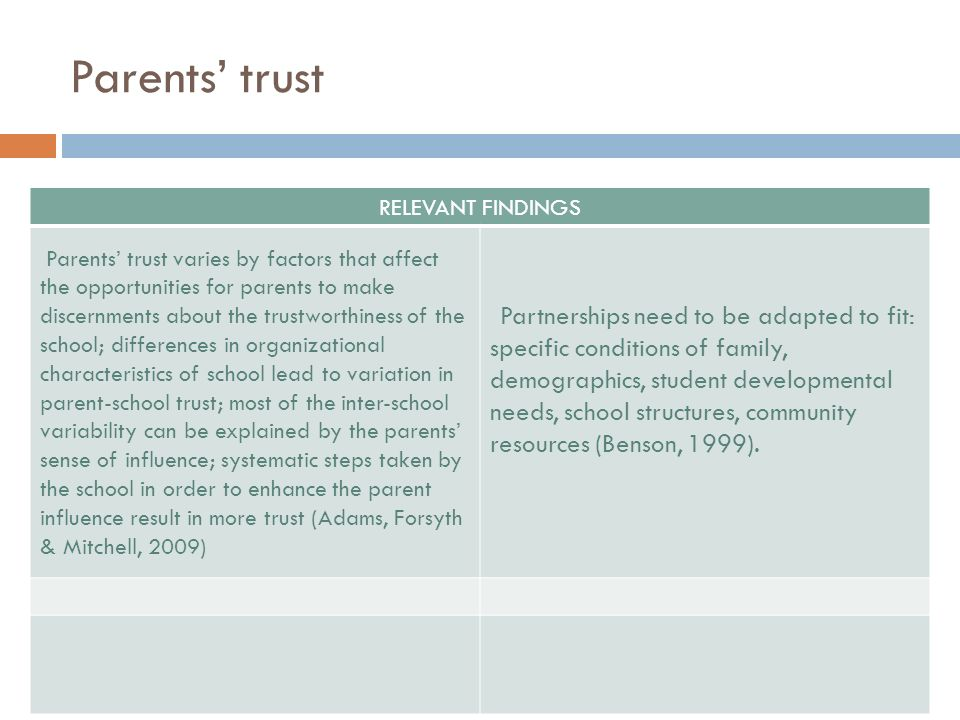 Parents trust RELEVANT FINDINGS Parents trust varies by factors that affect the opportunities for parents to make discernments about the trustworthine