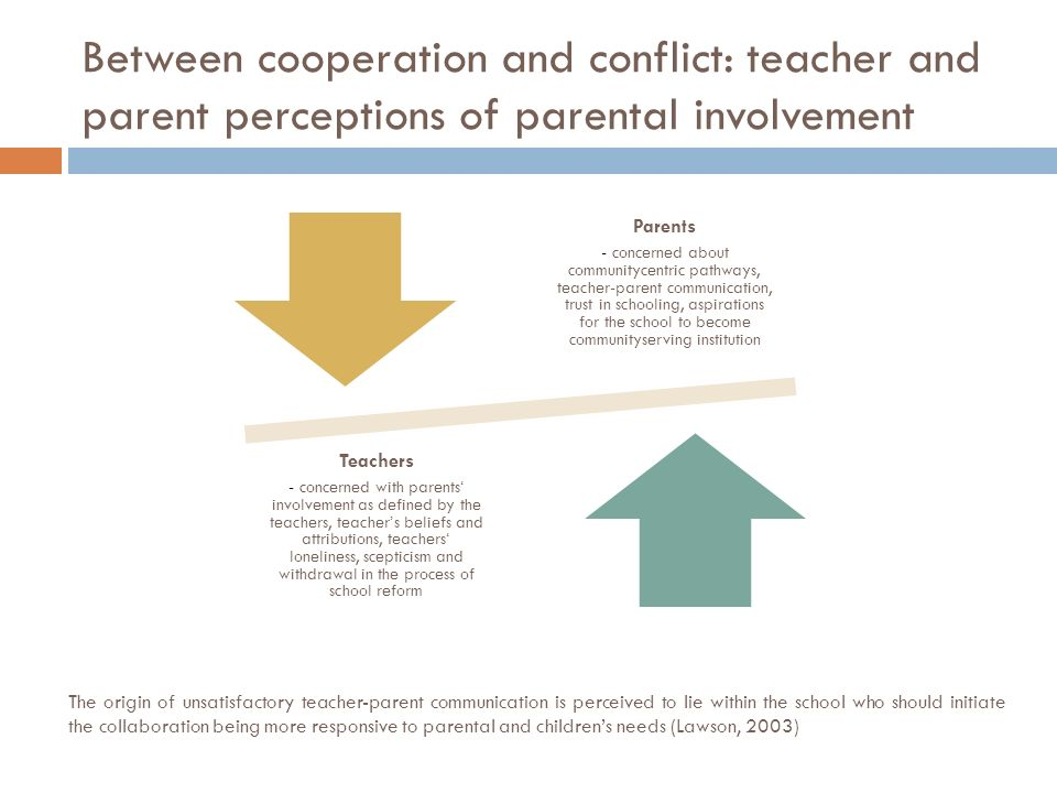 Between cooperation and conflict: teacher and parent perceptions of parental involvement Parents - concerned about communitycentric pathways, teacher-