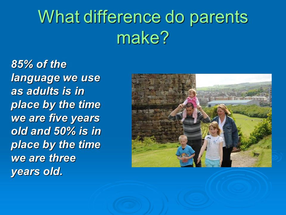 What difference do parents make? 85% of the language we use as adults is in place by the time we are five years old and 50% is in place by the time we