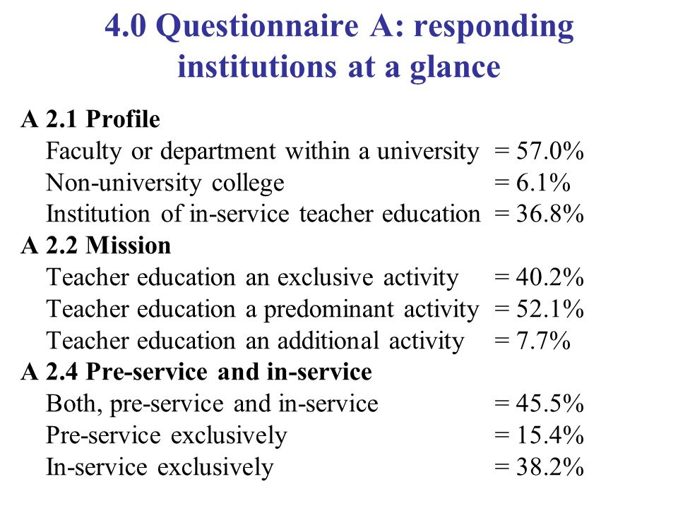 4.0 Questionnaire A: responding institutions at a glance A 2.1 Profile Faculty or department within a university = 57.0% Non-university college= 6.1%