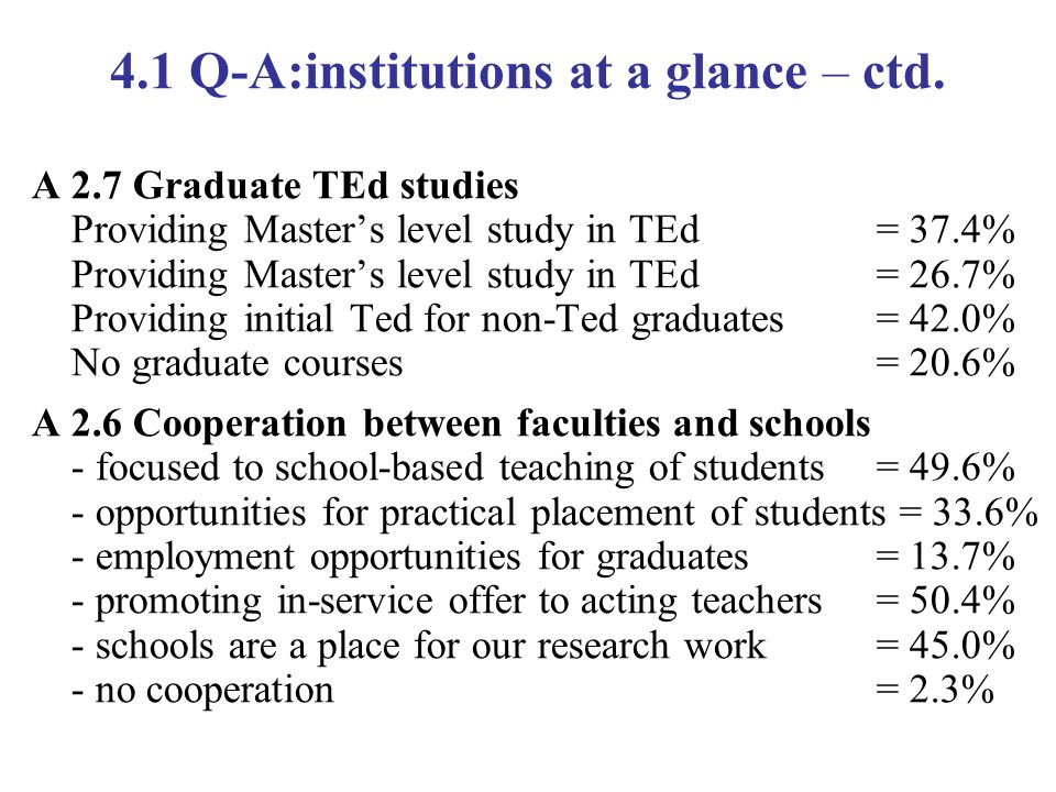 4.1 Q-A:institutions at a glance – ctd. A 2.7 Graduate TEd studies Providing Masters level study in TEd= 37.4% Providing Masters level study in TEd= 2