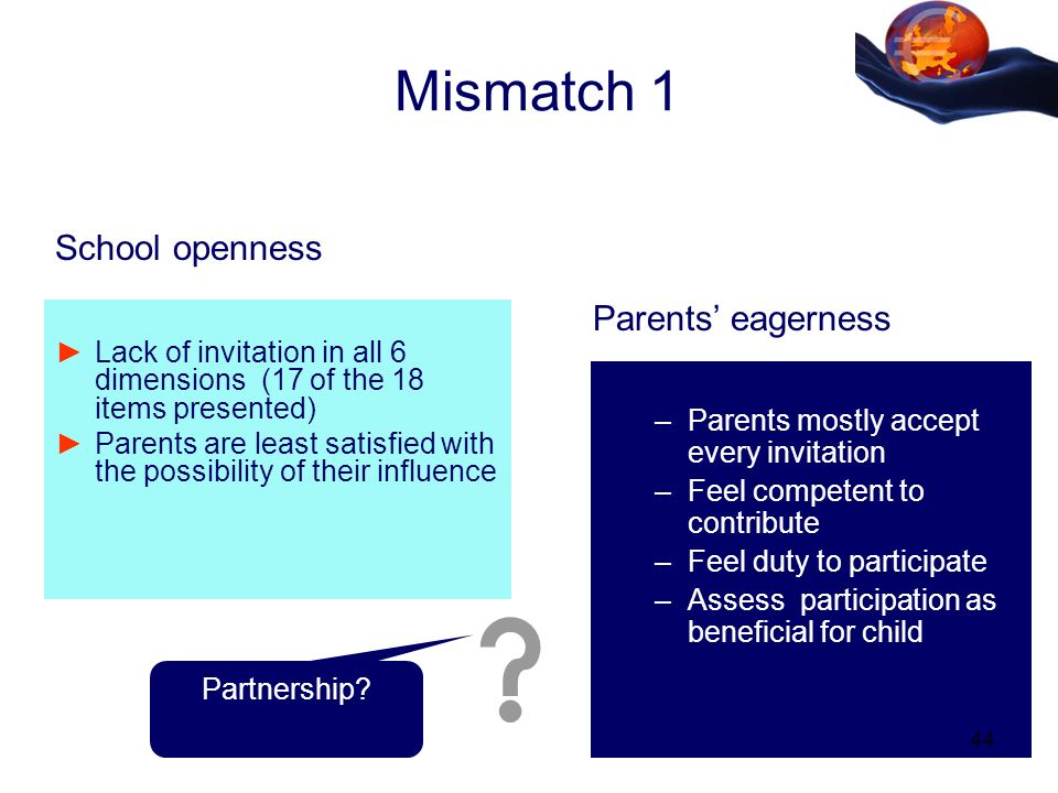 Mismatch 1 –Parents mostly accept every invitation –Feel competent to contribute –Feel duty to participate –Assess participation as beneficial for child Lack of invitation in all 6 dimensions (17 of the 18 items presented) Parents are least satisfied with the possibility of their influence School openness Parents eagerness Partnership.