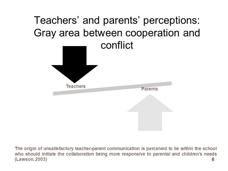Teachers and parents perceptions: Gray area between cooperation and conflict Parents Teachers The origin of unsatisfactory teacher-parent communication is perceived to lie within the school who should initiate the collaboration being more responsive to parental and childrens needs (Lawson, 2003) 6