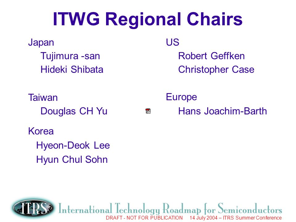 Work in Progress --- Not for Publication DRAFT - NOT FOR PUBLICATION 14 July 2004 – ITRS Summer Conference Japan Tujimura -san Hideki Shibata Taiwan Douglas CH Yu US Robert Geffken Christopher Case Europe Hans Joachim-Barth Korea Hyeon-Deok Lee Hyun Chul Sohn ITWG Regional Chairs