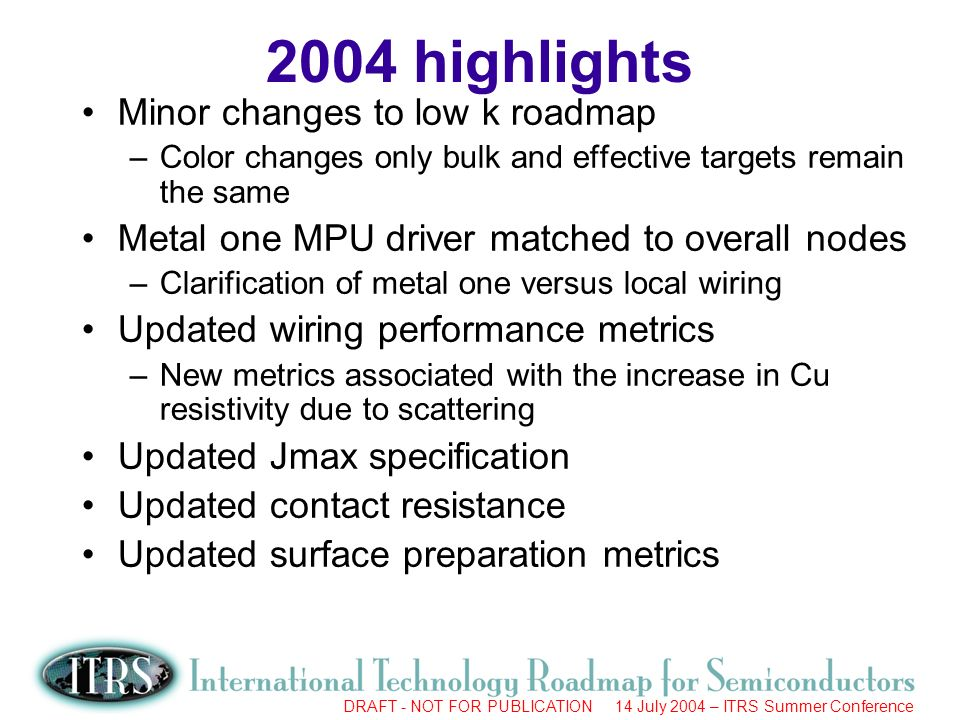 Work in Progress --- Not for Publication DRAFT - NOT FOR PUBLICATION 14 July 2004 – ITRS Summer Conference 2004 highlights Minor changes to low k roadmap –Color changes only bulk and effective targets remain the same Metal one MPU driver matched to overall nodes –Clarification of metal one versus local wiring Updated wiring performance metrics –New metrics associated with the increase in Cu resistivity due to scattering Updated Jmax specification Updated contact resistance Updated surface preparation metrics