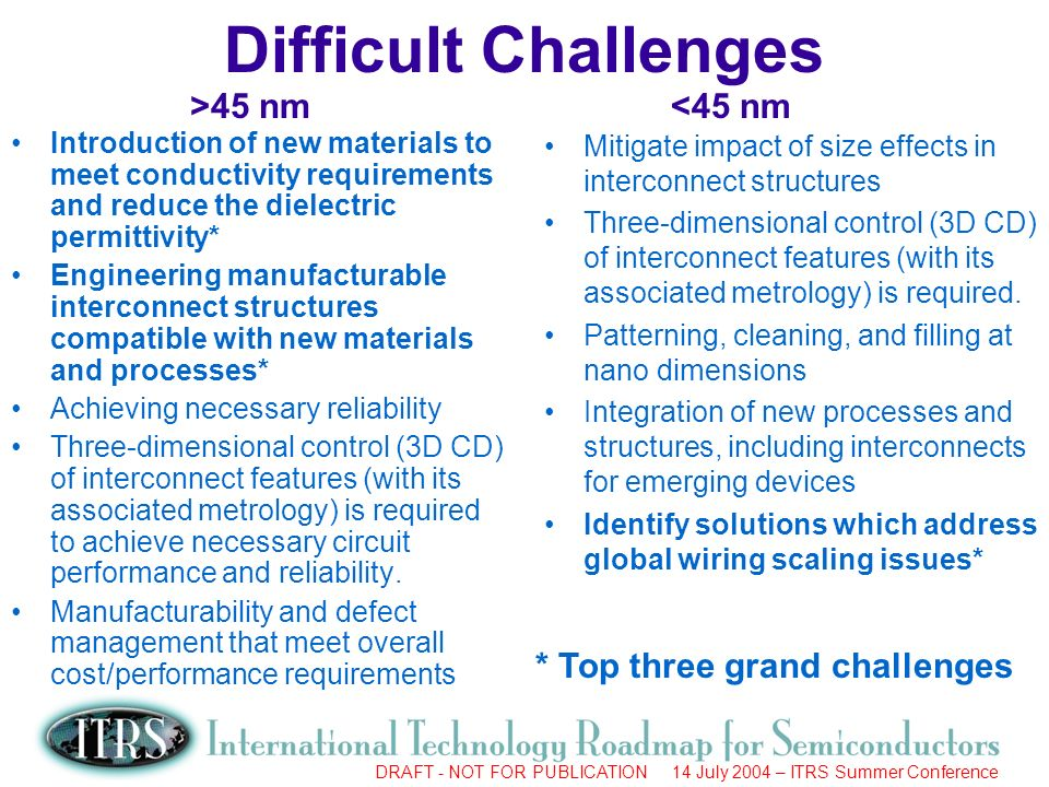 Work in Progress --- Not for Publication DRAFT - NOT FOR PUBLICATION 14 July 2004 – ITRS Summer Conference Difficult Challenges Introduction of new materials to meet conductivity requirements and reduce the dielectric permittivity* Engineering manufacturable interconnect structures compatible with new materials and processes* Achieving necessary reliability Three-dimensional control (3D CD) of interconnect features (with its associated metrology) is required to achieve necessary circuit performance and reliability.