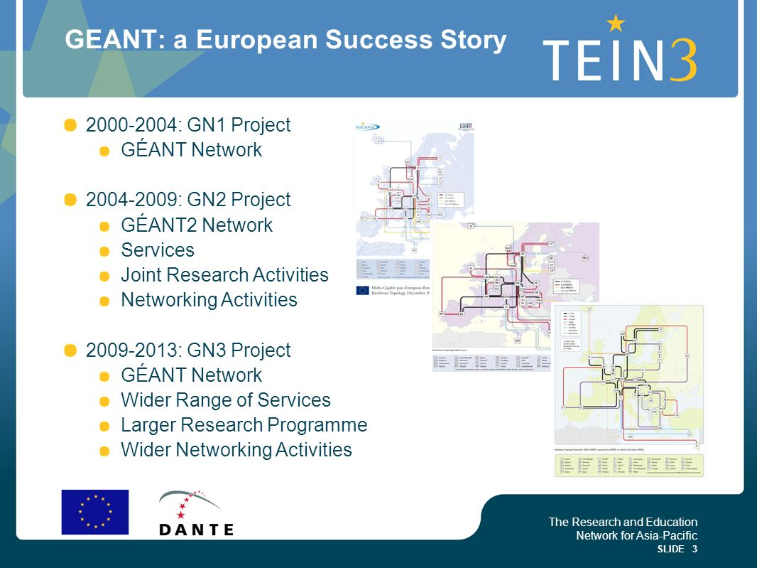 The Research and Education Network for Asia-Pacific SLIDE 3 GEANT: a European Success Story 2000-2004: GN1 Project GÉANT Network 2004-2009: GN2 Projec