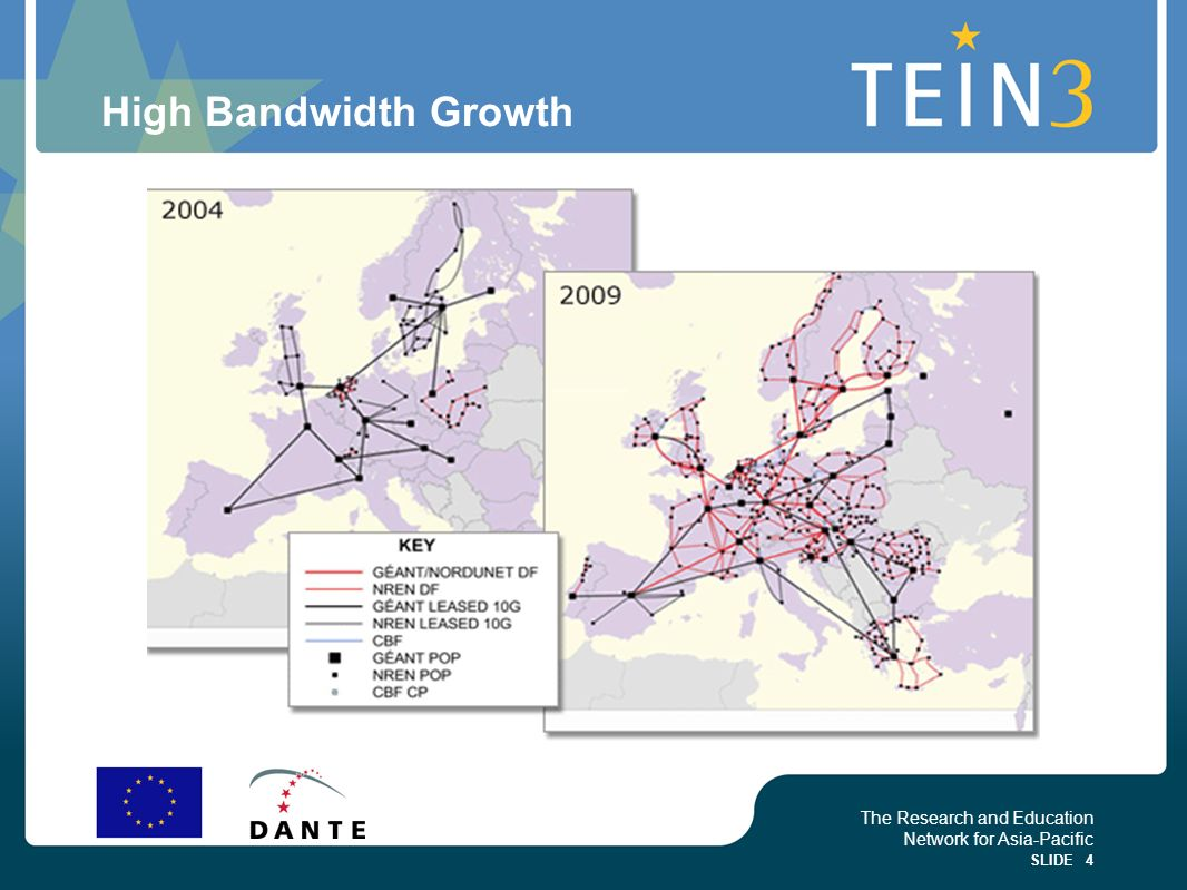 The Research and Education Network for Asia-Pacific SLIDE 4 High Bandwidth Growth