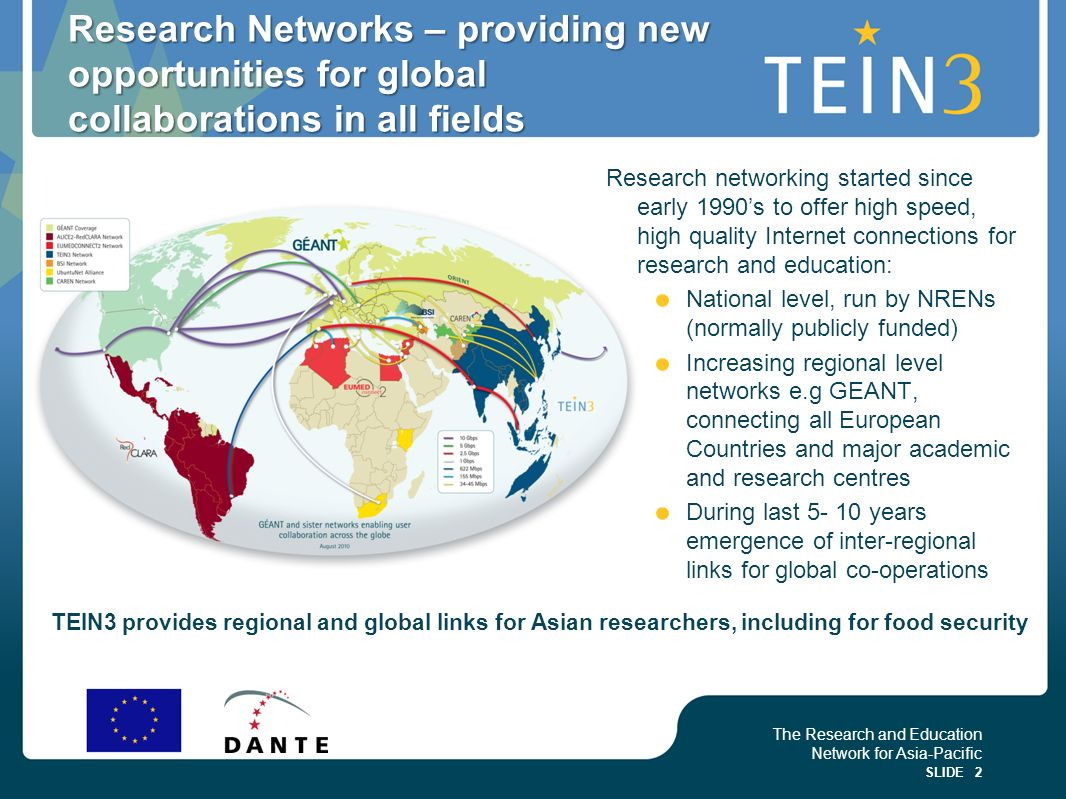 The Research and Education Network for Asia-Pacific SLIDE 2 Research Networks – providing new opportunities for global collaborations in all fields Research networking started since early 1990s to offer high speed, high quality Internet connections for research and education: National level, run by NRENs (normally publicly funded) Increasing regional level networks e.g GEANT, connecting all European Countries and major academic and research centres During last 5- 10 years emergence of inter-regional links for global co-operations TEIN3 provides regional and global links for Asian researchers, including for food security