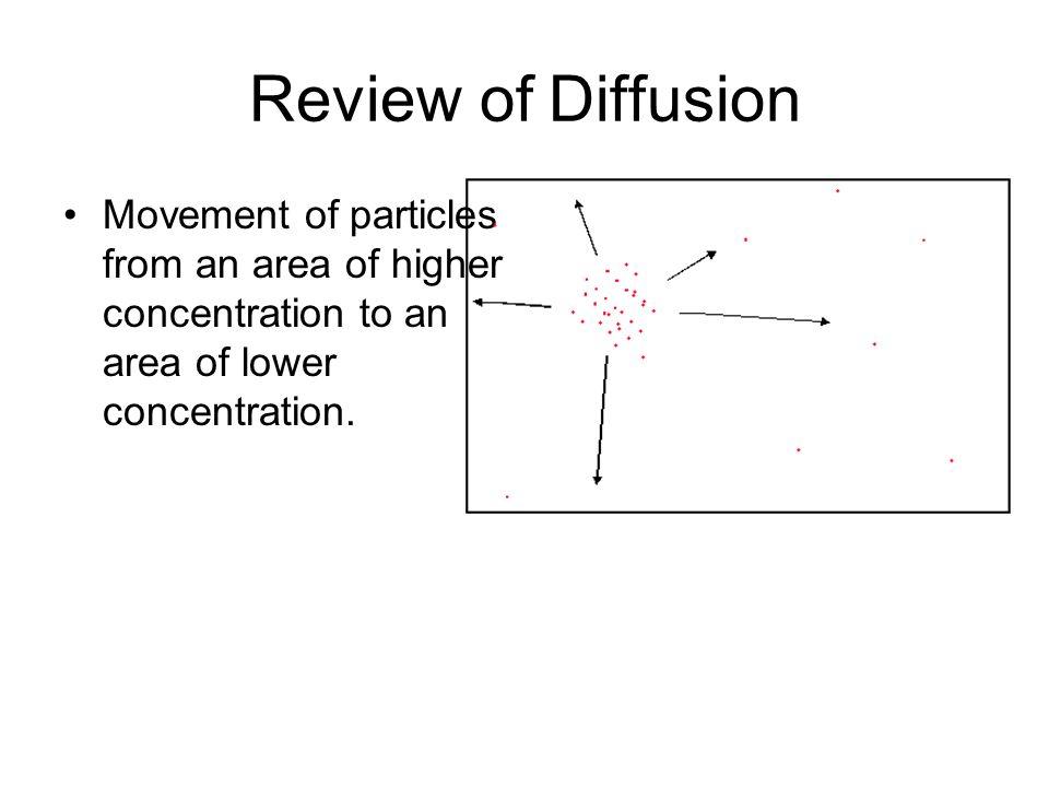 Simple Diffusion