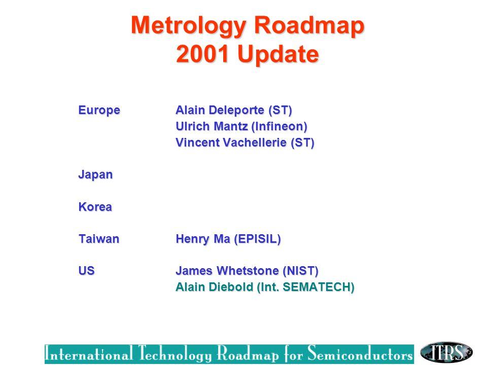 Metrology Roadmap 2001 Update EuropeAlain Deleporte (ST) Ulrich Mantz (Infineon) Vincent Vachellerie (ST) Vincent Vachellerie (ST)JapanKorea Taiwan Henry Ma (EPISIL) USJames Whetstone (NIST) Alain Diebold (Int.