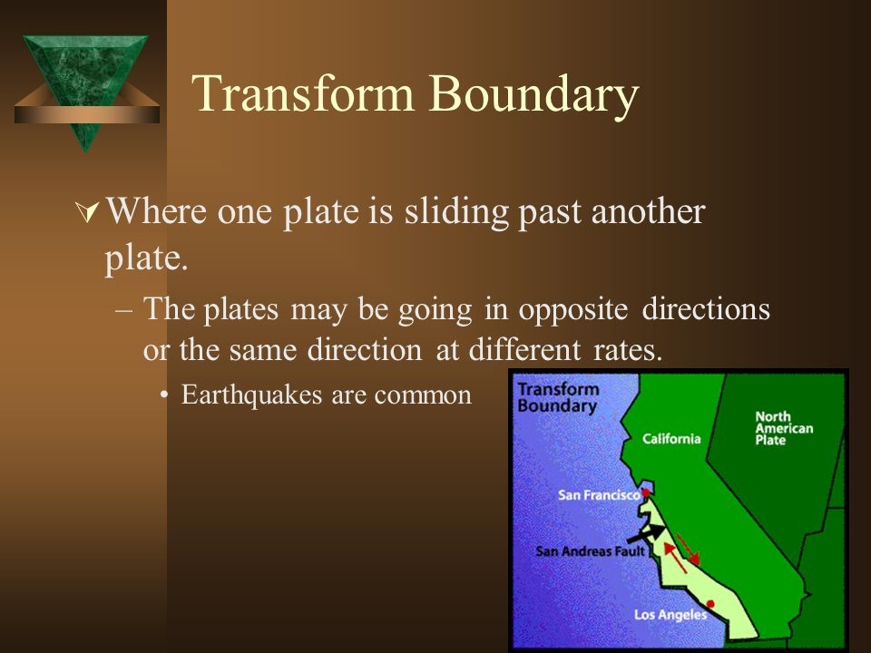 Transform Boundary Where one plate is sliding past another plate. –The plates may be going in opposite directions or the same direction at different r