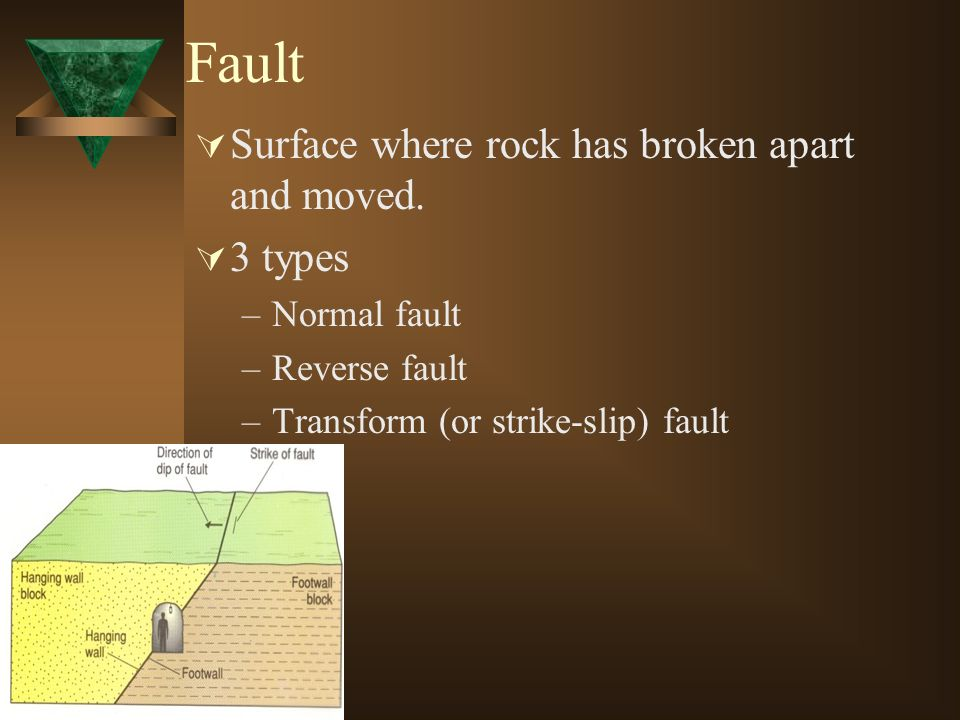 Fault Surface where rock has broken apart and moved. 3 types –Normal fault –Reverse fault –Transform (or strike-slip) fault