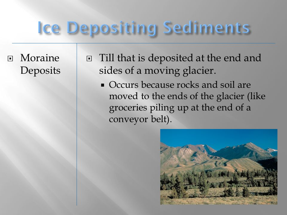 Moraine Deposits Till that is deposited at the end and sides of a moving glacier. Occurs because rocks and soil are moved to the ends of the glacier (