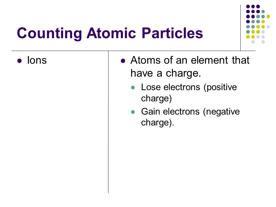 Counting Atomic Particles Ions Atoms of an element that have a charge. Lose electrons (positive charge) Gain electrons (negative charge).
