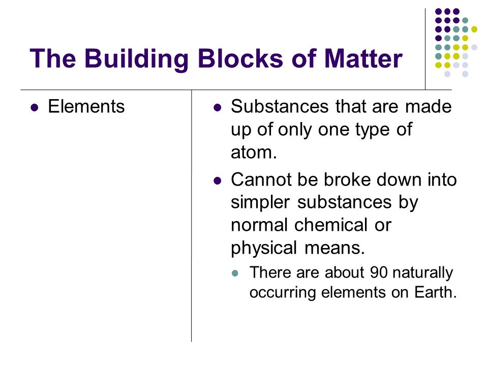 The Building Blocks of Matter Elements Substances that are made up of only one type of atom. Cannot be broke down into simpler substances by normal ch