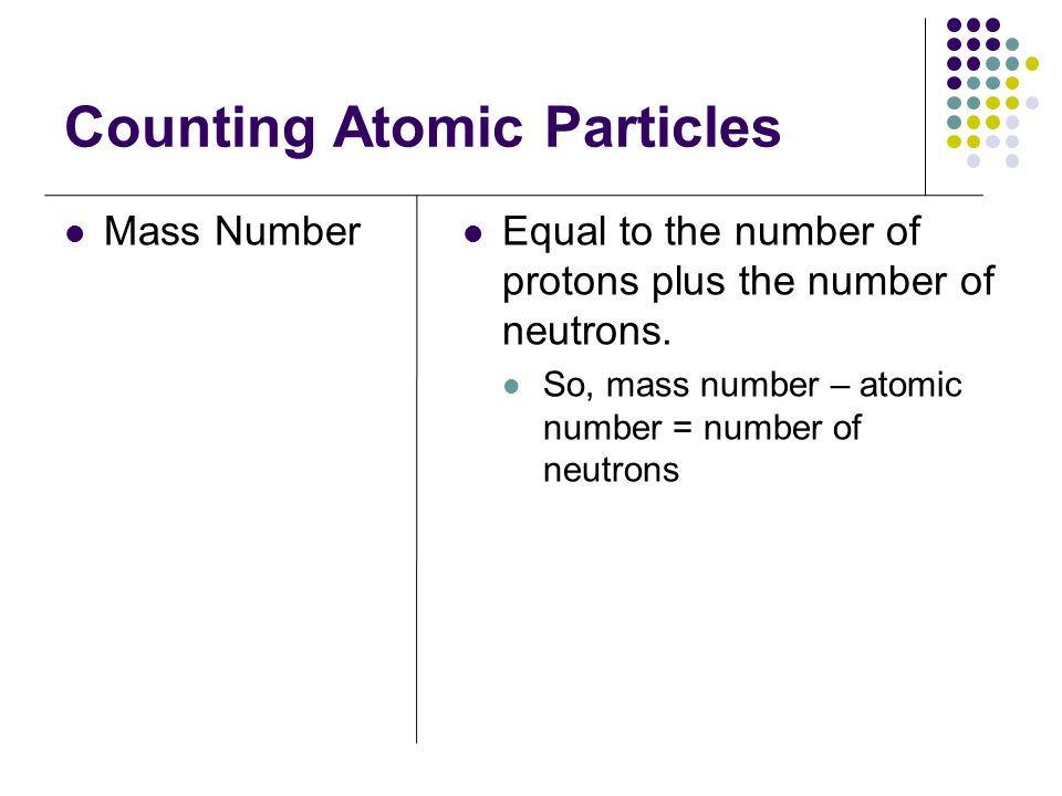 Counting Atomic Particles Mass Number Equal to the number of protons plus the number of neutrons. So, mass number – atomic number = number of neutrons