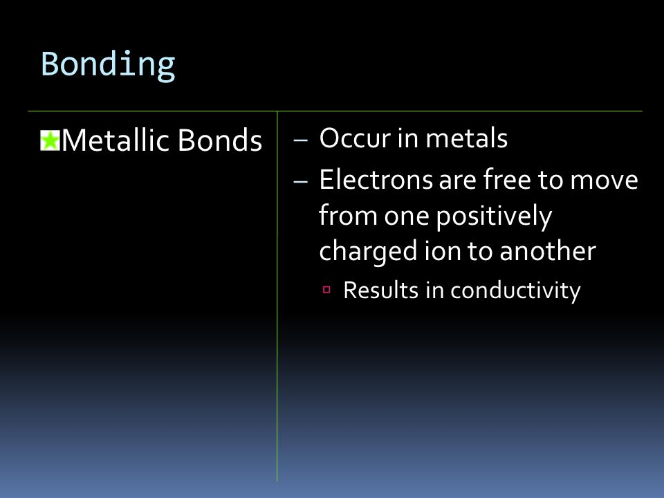 Bonding Polar Molecules – Molecules with slight positive and negative charges due to unequal sharing of electrons Example: Water