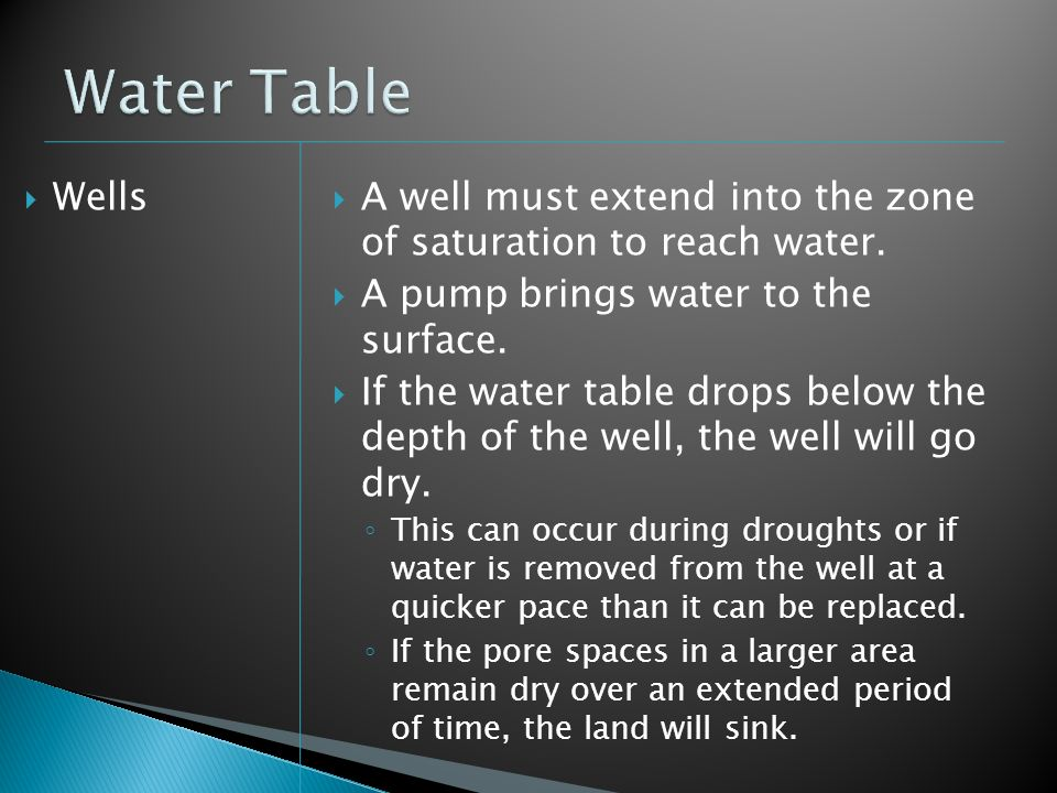 Wells A well must extend into the zone of saturation to reach water. A pump brings water to the surface. If the water table drops below the depth of t