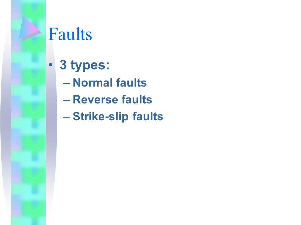 Faults 3 types: –Normal faults –Reverse faults –Strike-slip faults