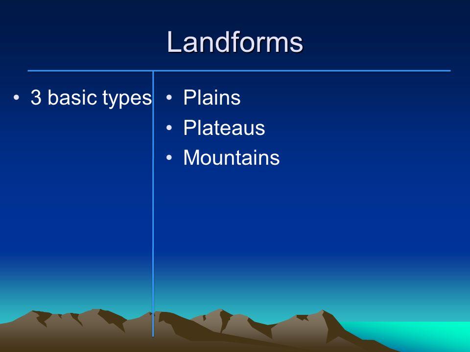 Landforms 3 basic types Plains Plateaus Mountains