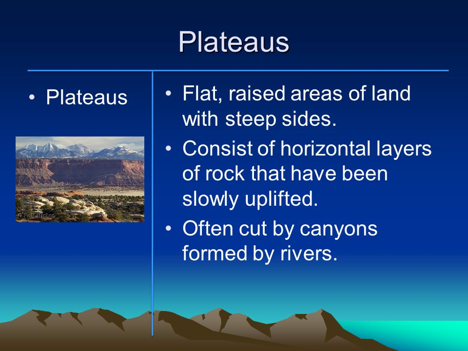 Mountains 4 Types: Folded Upwarped Fault-Block Volcanic