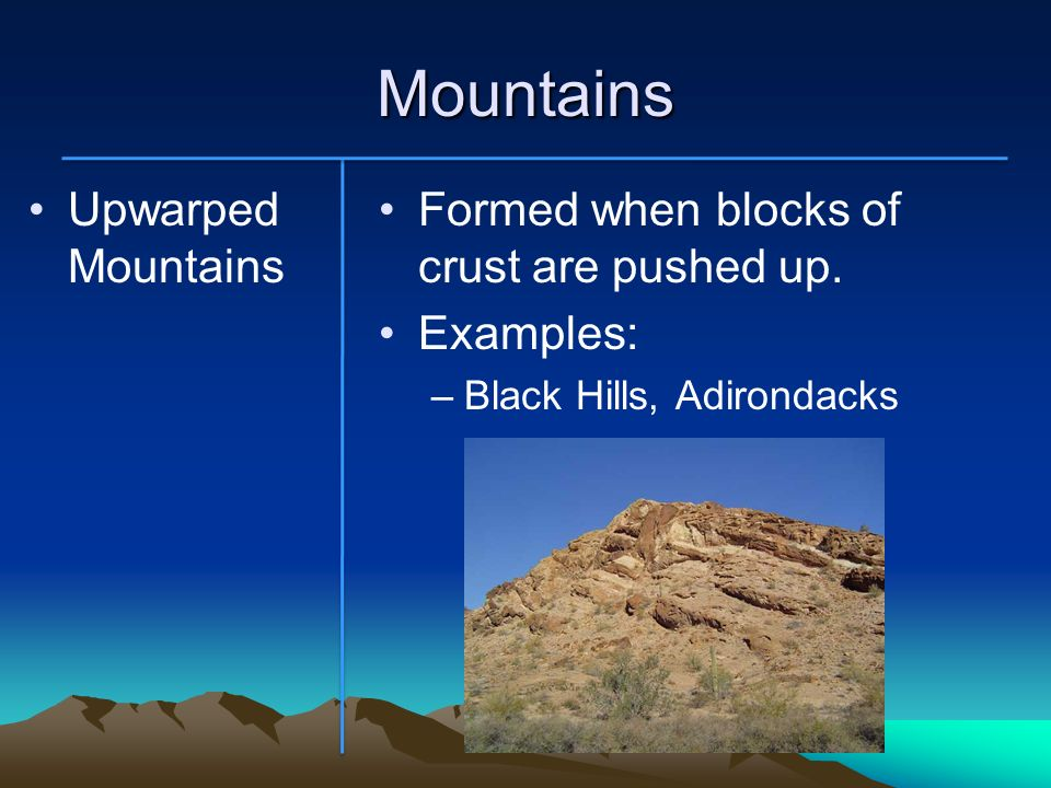 Mountains Upwarped Mountains Formed when blocks of crust are pushed up. Examples: –Black Hills, Adirondacks