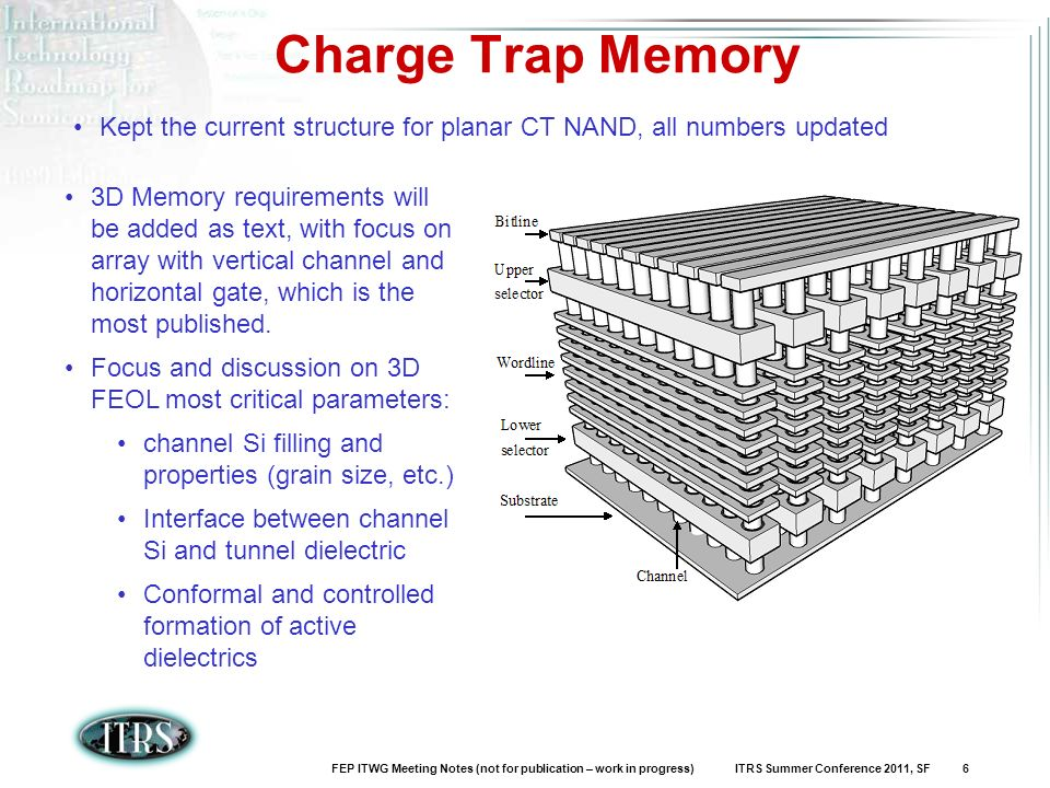FEP ITWG Meeting Notes (not for publication – work in progress) ITRS Summer Conference 2011, SF 6 Charge Trap Memory 3D Memory requirements will be added as text, with focus on array with vertical channel and horizontal gate, which is the most published.