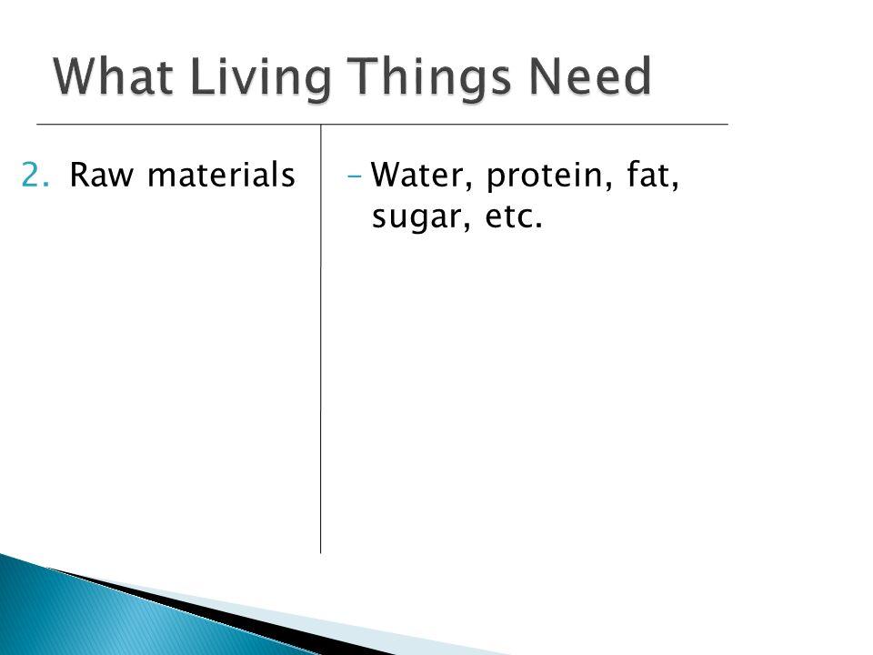 2.Raw materials–Water, protein, fat, sugar, etc.