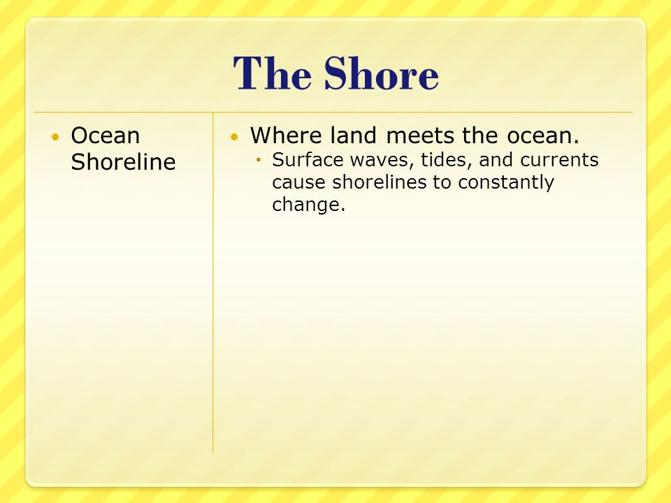 The Shore Ocean Shoreline Where land meets the ocean. Surface waves, tides, and currents cause shorelines to constantly change.