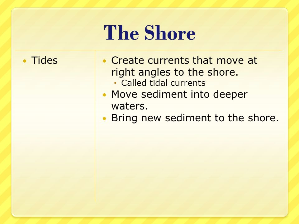 The Shore Tides Create currents that move at right angles to the shore. Called tidal currents Move sediment into deeper waters. Bring new sediment to